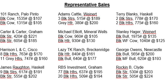 031714 rep sale