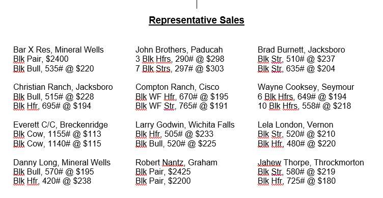 060914 rep sales