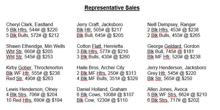 062314 rep sale