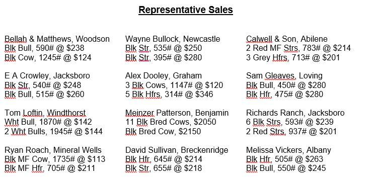 070714 rep sale