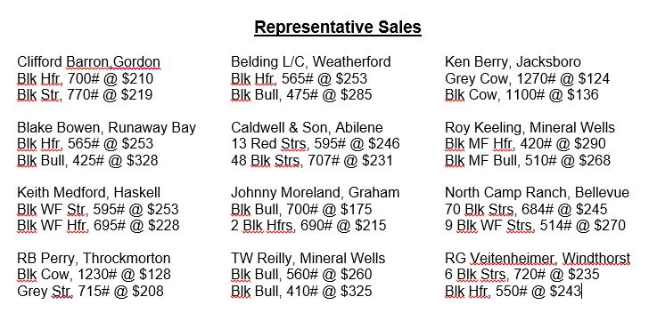 072814 rep sale