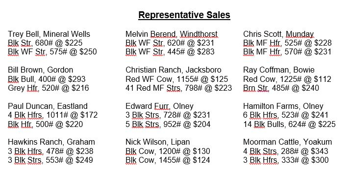 092214 rep sale