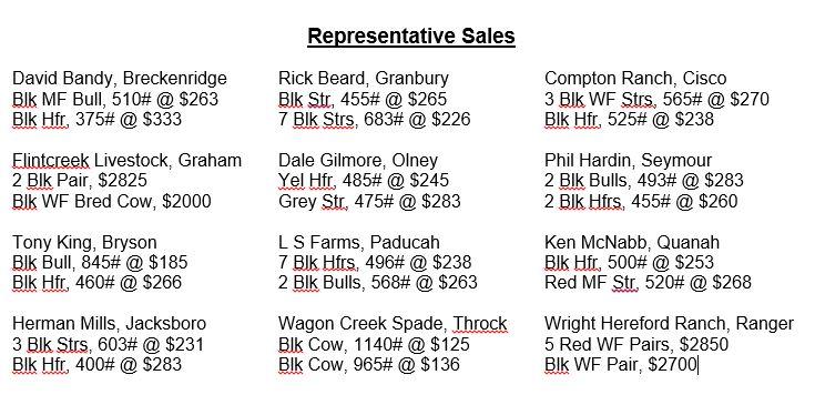 092914 rep sale