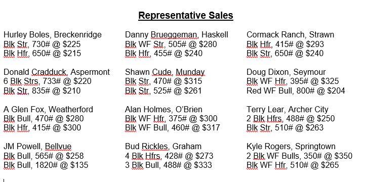 100614 rep sale