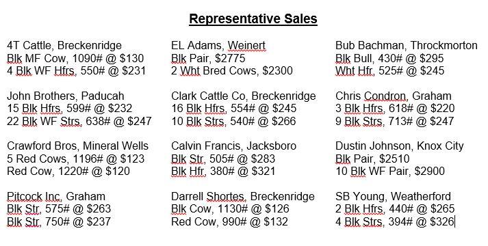 101314 rep sale