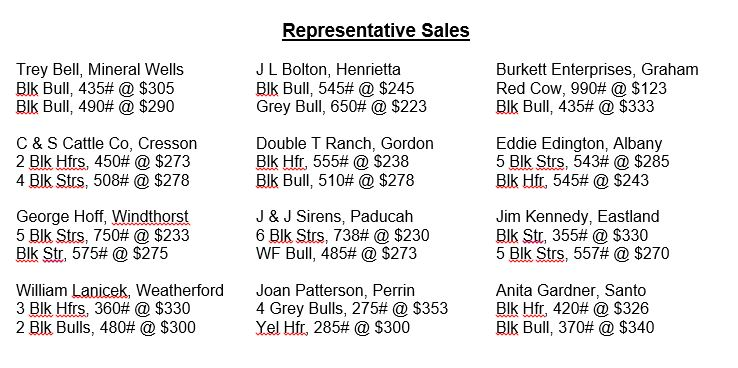 102014 rep sale
