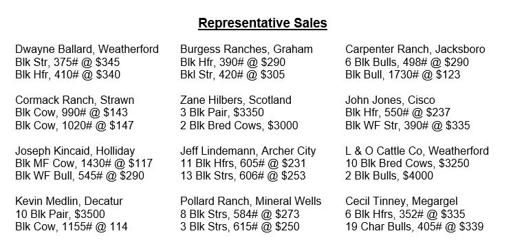 120814 rep sale