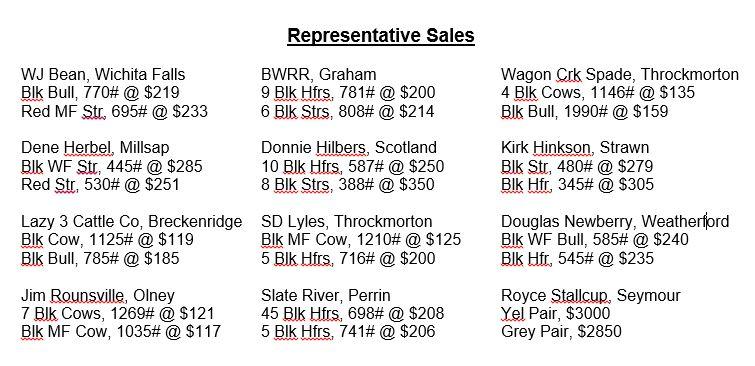041315 rep sale