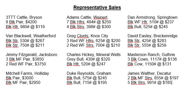 051815 rep sale