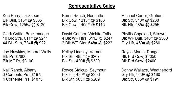 060115 rep sale