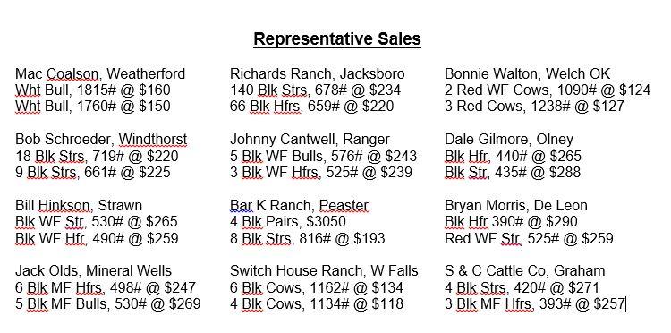 062915 rep sale