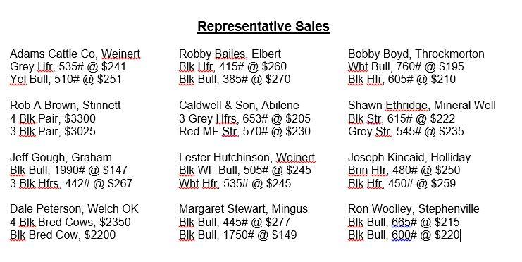 070615 rep sale
