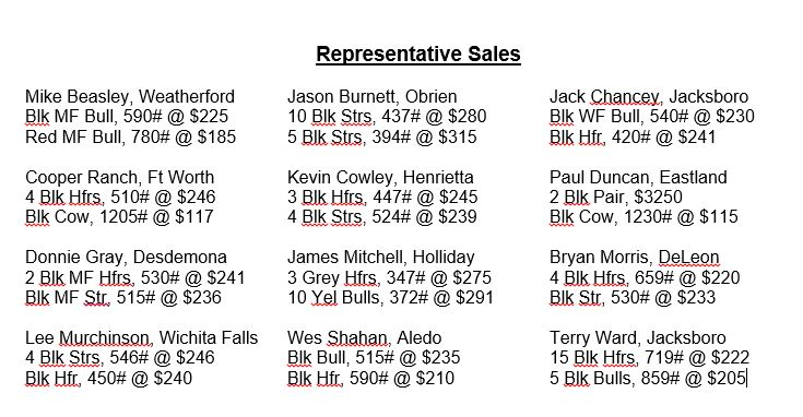 071315 rep sale