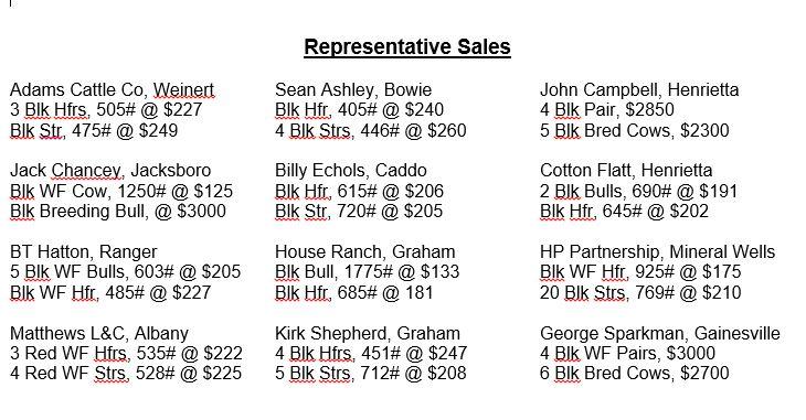 072715 rep sale