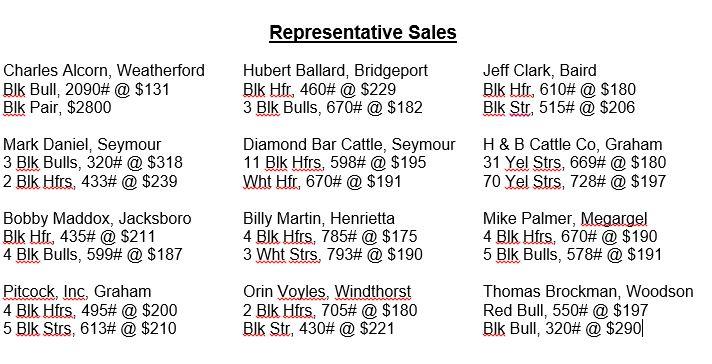 091415 rep sale
