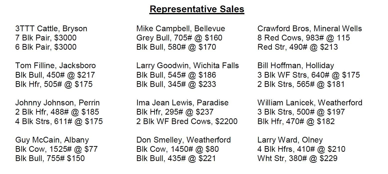 101215 rep sale