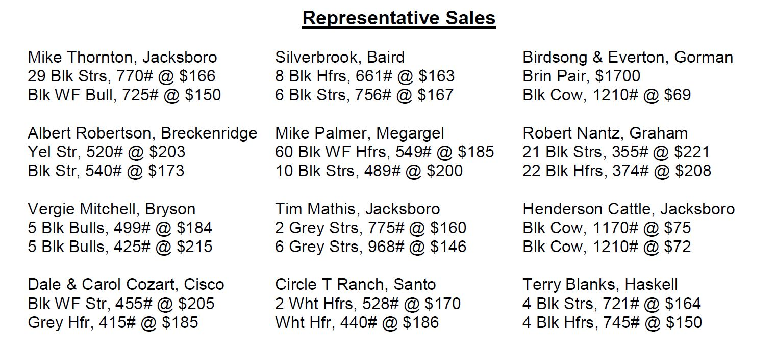 011116 rep sale