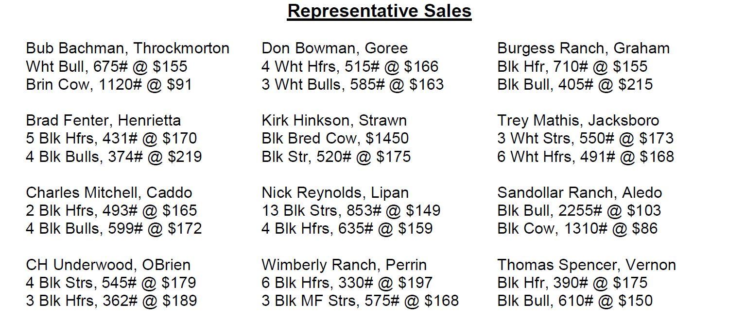 012516 rep sale