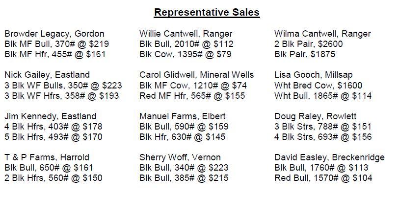 20816 rep sale