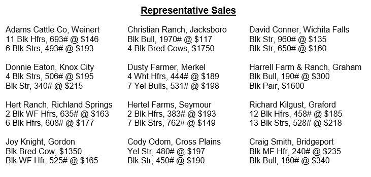 030716 rep sale