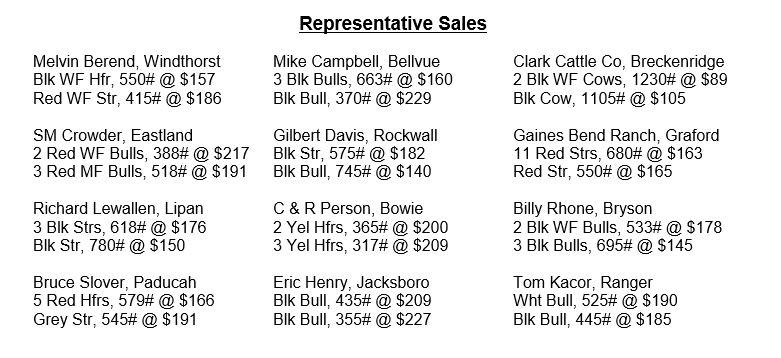 031416 rep sale