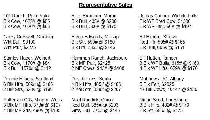032116 rep sale