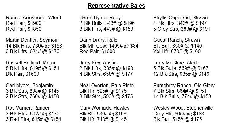 032818 rep sale