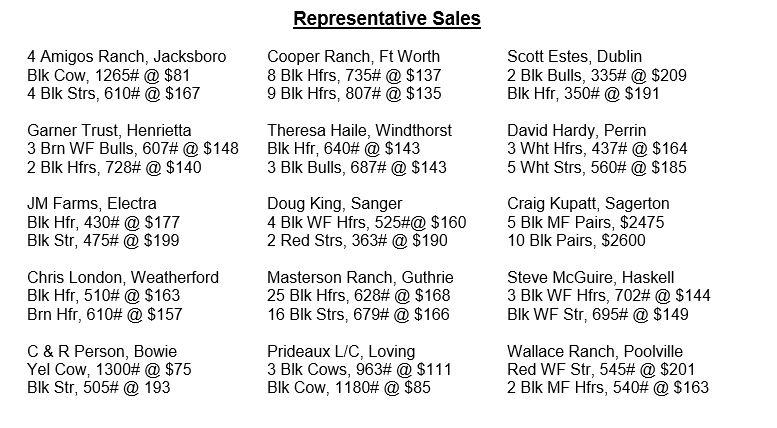 041116 rep sale