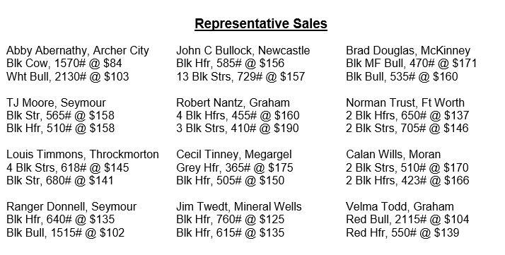 041816 rep sale